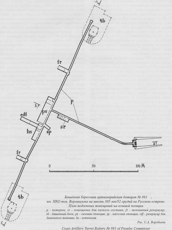 План силового блока Ворошиловской батареи (№981) на острове Русском