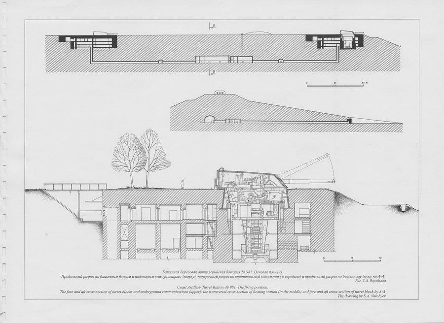 План огневой позиции Ворошиловской батареи (№981) на острове Русском