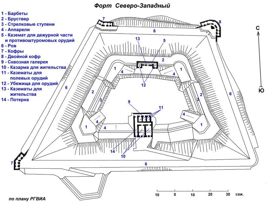 План Северо-Заподного форта